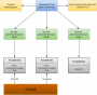 abills:docs:modules:iptv:olltvru.png